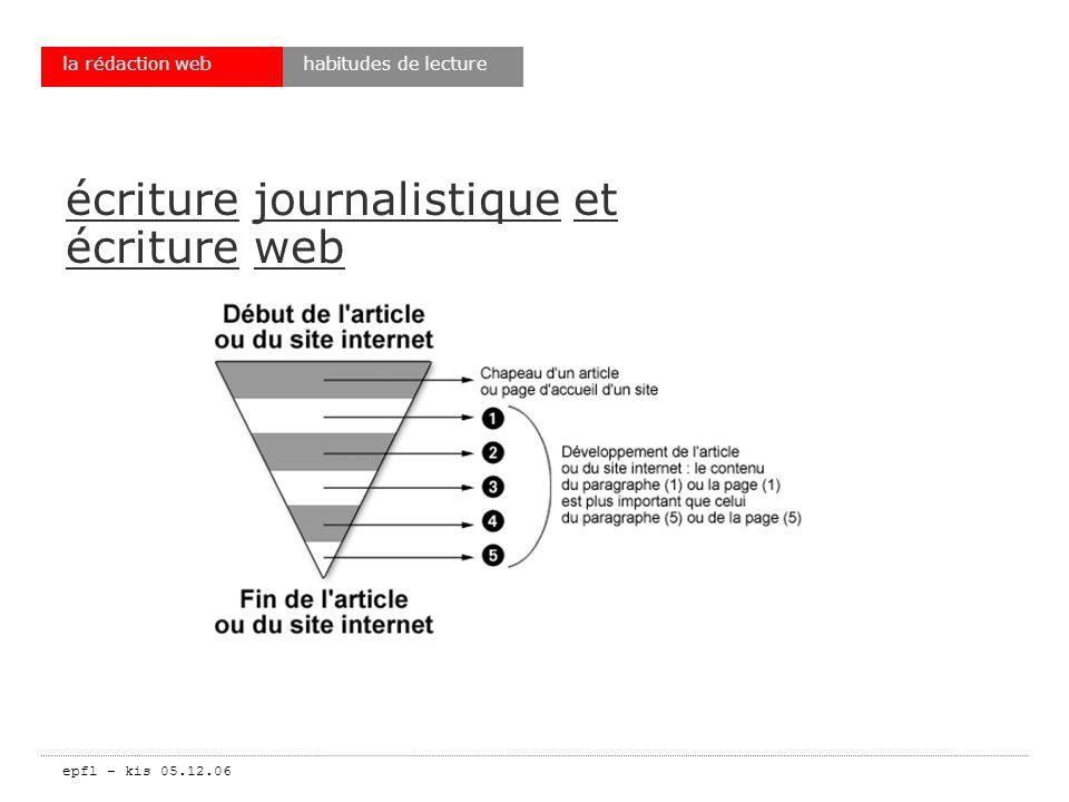 epfl – kis 05.12.06 la rédaction web écriture journalistique et écriture web habitudes de lecture