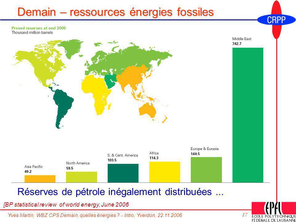Yves Martin, WBZ CPS Demain, quelles énergies ? - Intro, Yverdon, 22.11.2006 17 Demain – ressources énergies fossiles Réserves de pétrole inégalement