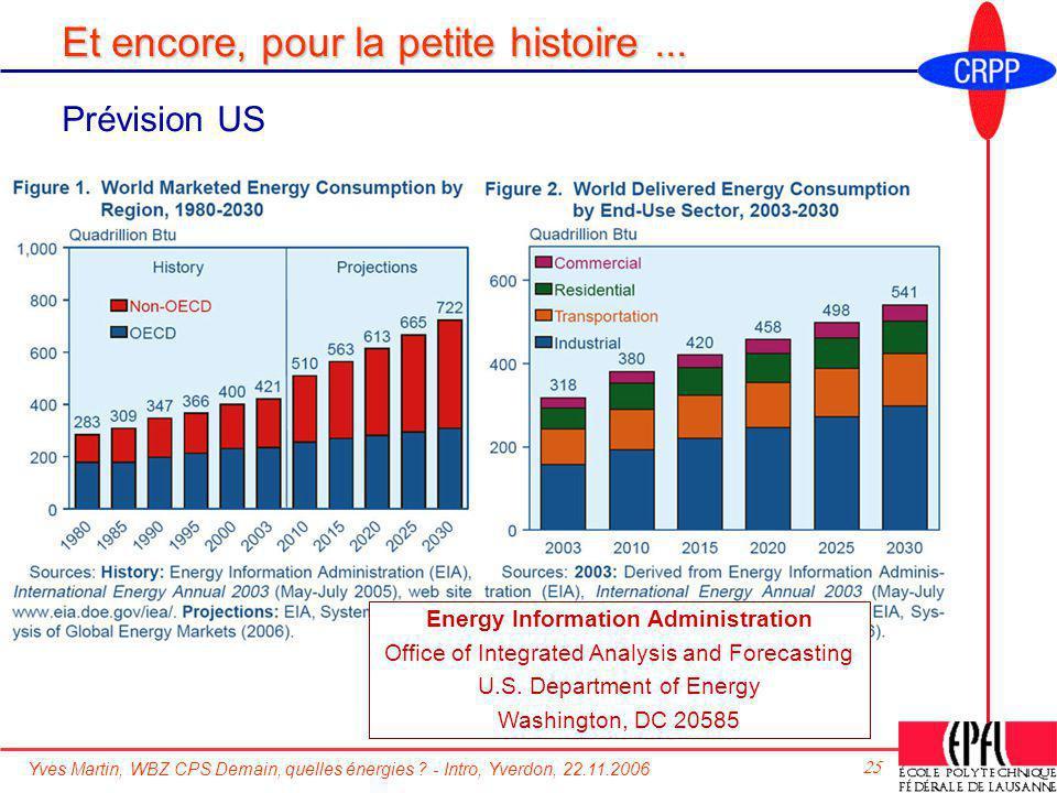 Yves Martin, WBZ CPS Demain, quelles énergies ? - Intro, Yverdon, 22.11.2006 25 Et encore, pour la petite histoire... Prévision US Energy Information