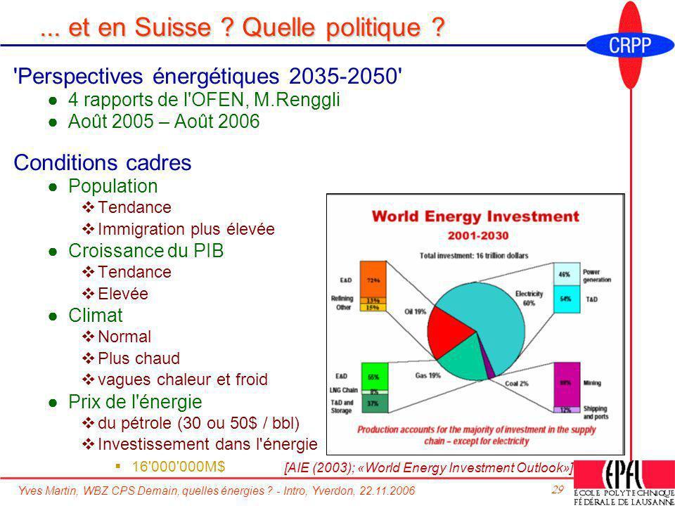 Yves Martin, WBZ CPS Demain, quelles énergies ? - Intro, Yverdon, 22.11.2006 29... et en Suisse ? Quelle politique ? 'Perspectives énergétiques 2035-2