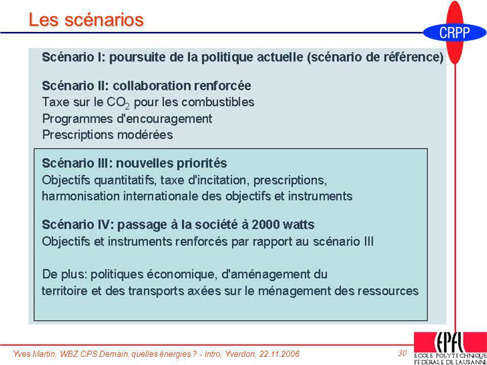Yves Martin, WBZ CPS Demain, quelles énergies ? - Intro, Yverdon, 22.11.2006 30 Les scénarios