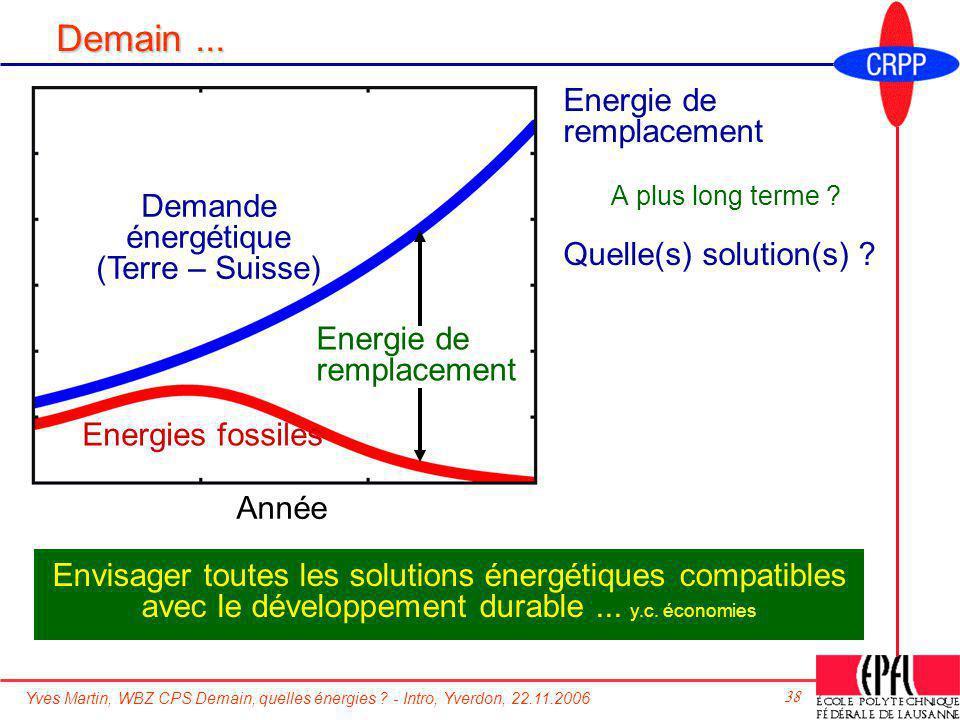 Yves Martin, WBZ CPS Demain, quelles énergies ? - Intro, Yverdon, 22.11.2006 38 Demain... Energie de remplacement A plus long terme ? Quelle(s) soluti