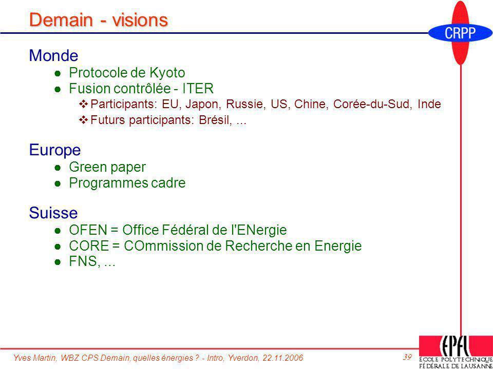Yves Martin, WBZ CPS Demain, quelles énergies ? - Intro, Yverdon, 22.11.2006 39 Demain - visions Monde Protocole de Kyoto Fusion contrôlée - ITER Part
