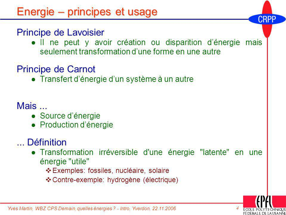 Yves Martin, WBZ CPS Demain, quelles énergies ? - Intro, Yverdon, 22.11.2006 4 Energie – principes et usage Principe de Lavoisier Il ne peut y avoir c