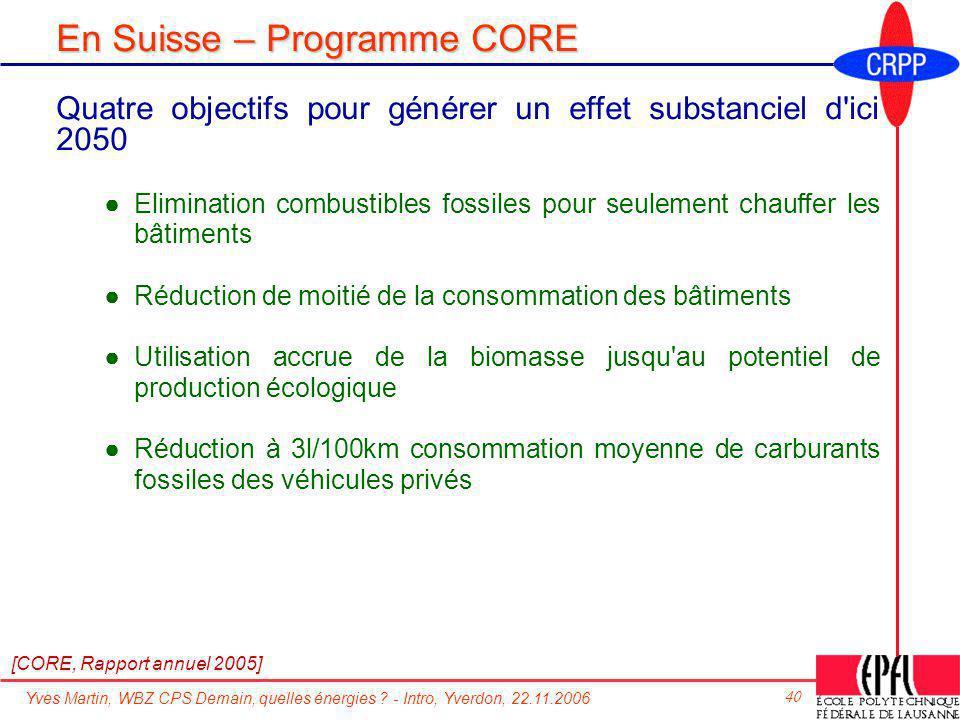 Yves Martin, WBZ CPS Demain, quelles énergies ? - Intro, Yverdon, 22.11.2006 40 En Suisse – Programme CORE Quatre objectifs pour générer un effet subs