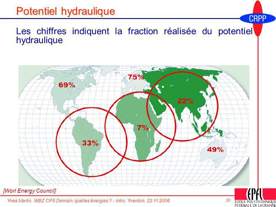 Yves Martin, WBZ CPS Demain, quelles énergies ? - Intro, Yverdon, 22.11.2006 50 Potentiel hydraulique Les chiffres indiquent la fraction réalisée du p