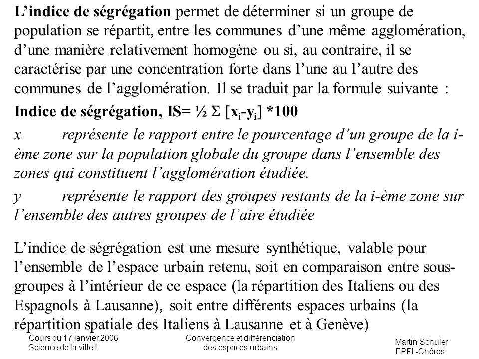 Martin Schuler EPFL-Chôros Cours du 17 janvier 2006 Science de la ville I Convergence et différenciation des espaces urbains Lindice de ségrégation pe