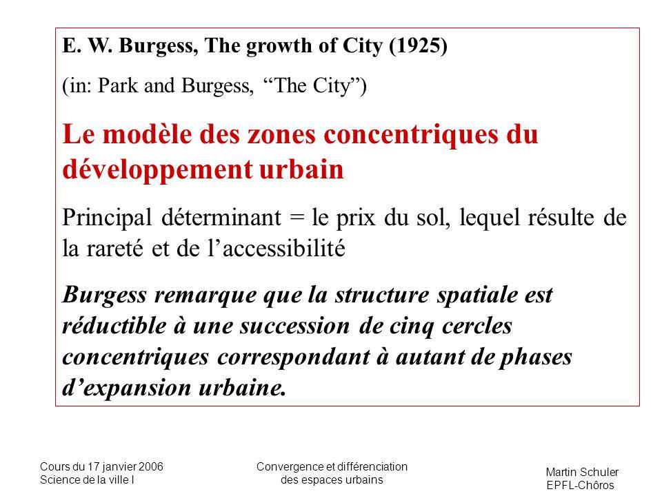 Martin Schuler EPFL-Chôros Cours du 17 janvier 2006 Science de la ville I Convergence et différenciation des espaces urbains E. W. Burgess, The growth
