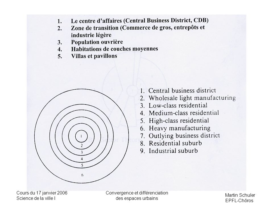 Martin Schuler EPFL-Chôros Cours du 17 janvier 2006 Science de la ville I Convergence et différenciation des espaces urbains H.