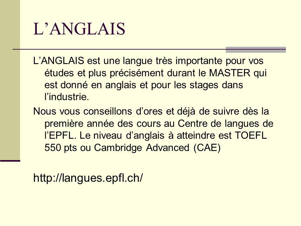 LANGLAIS LANGLAIS est une langue très importante pour vos études et plus précisément durant le MASTER qui est donné en anglais et pour les stages dans lindustrie.
