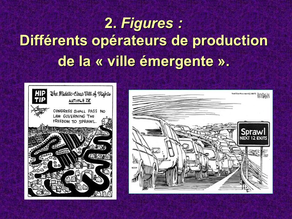 2. Figures : Différents opérateurs de production de la « ville émergente ».