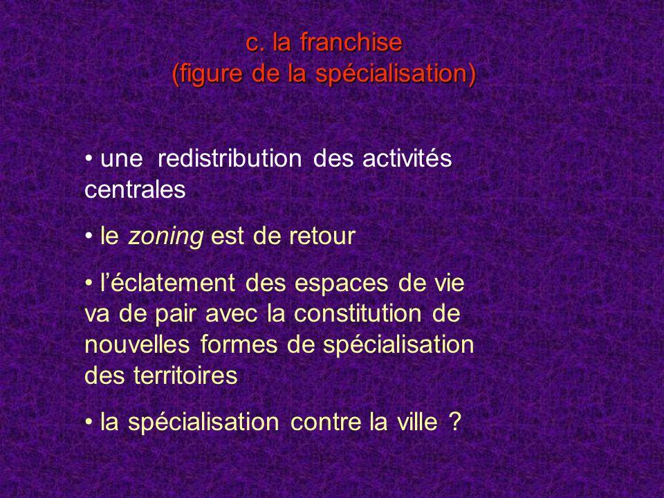 c. la franchise (figure de la spécialisation) une redistribution des activités centrales le zoning est de retour léclatement des espaces de vie va de