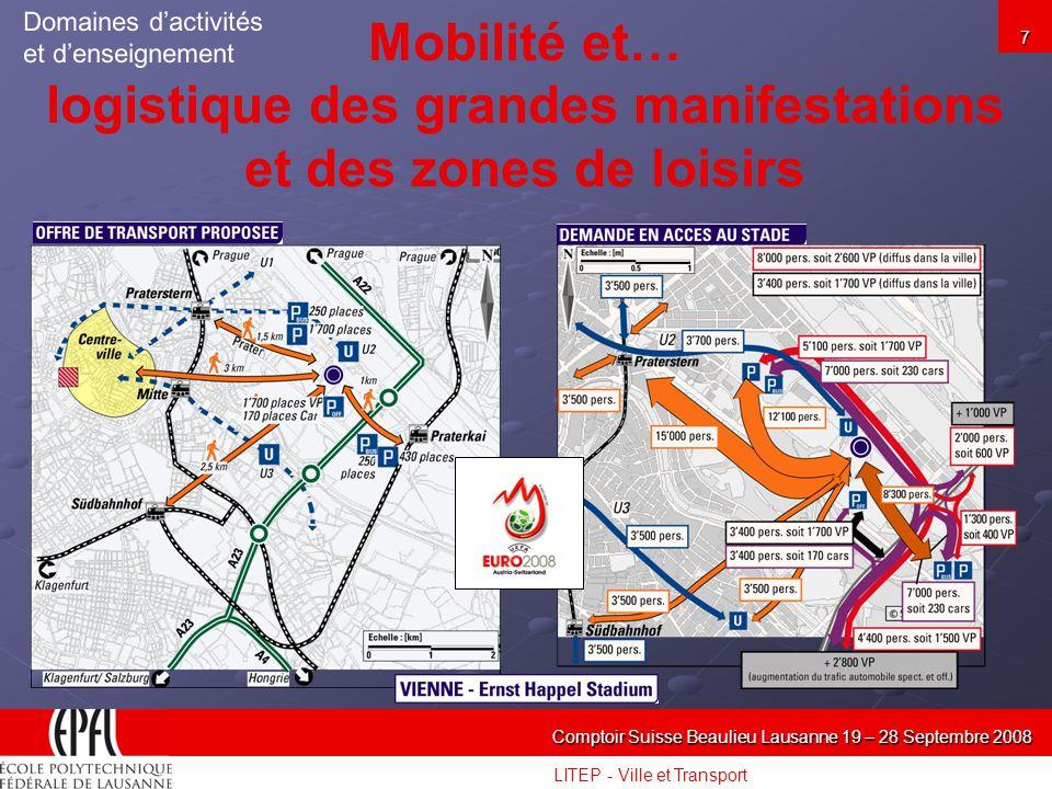 LITEP - Ville et Transport Comptoir Suisse Beaulieu Lausanne 19 – 28 Septembre 2008 7 Mobilité et… logistique des grandes manifestations et des zones