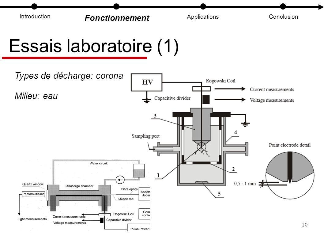 10 Introduction Fonctionnement ApplicationsConclusion Essais laboratoire (1) Types de décharge: corona Milieu: eau