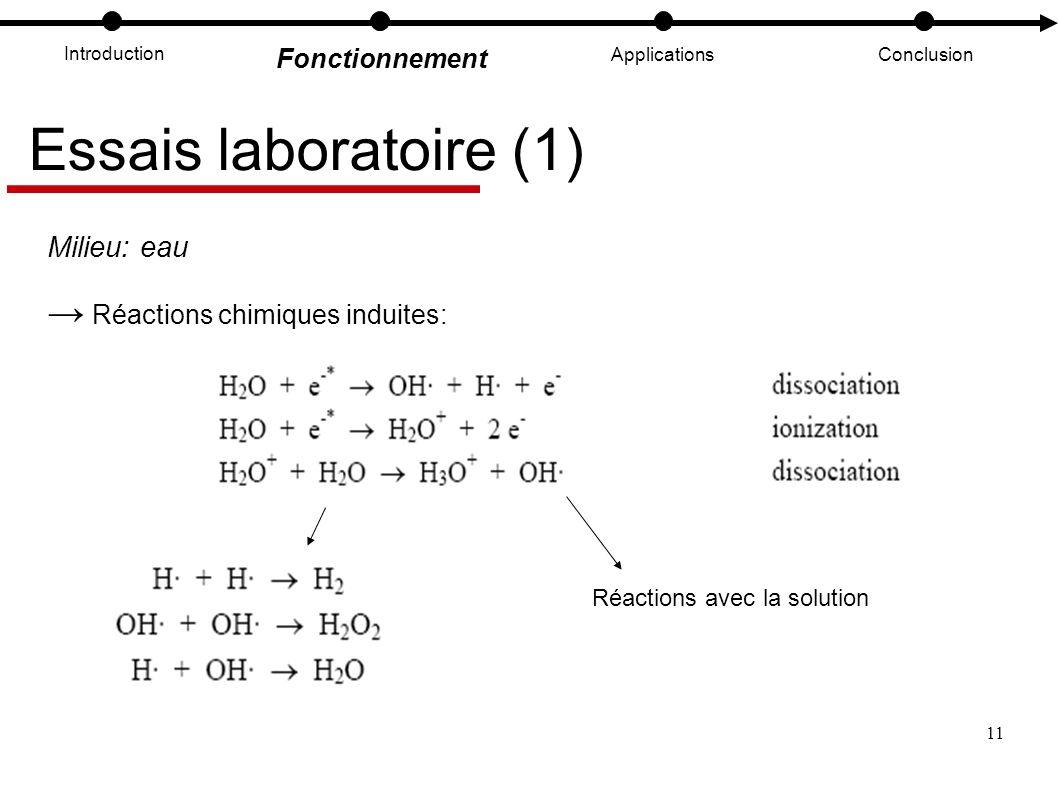 11 Introduction Fonctionnement ApplicationsConclusion Essais laboratoire (1) Milieu: eau Réactions chimiques induites: Réactions avec la solution