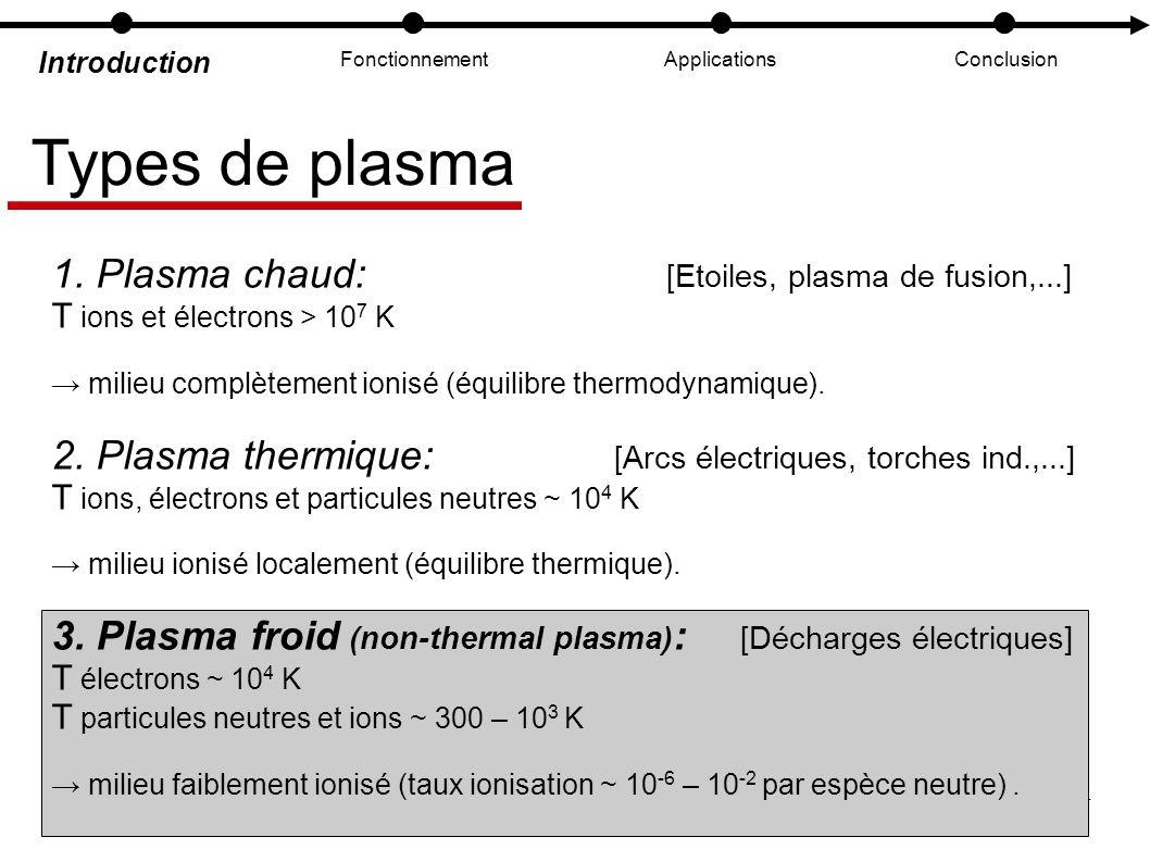 4 Introduction FonctionnementApplicationsConclusion Types de plasma 1. Plasma chaud: [Etoiles, plasma de fusion,...] T ions et électrons > 10 7 K mili