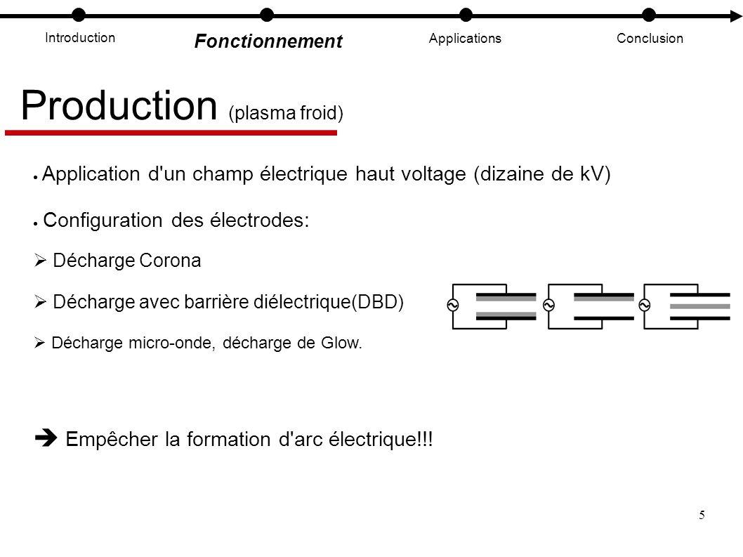 5 Introduction Fonctionnement ApplicationsConclusion Production (plasma froid) Application d'un champ électrique haut voltage (dizaine de kV) Configur