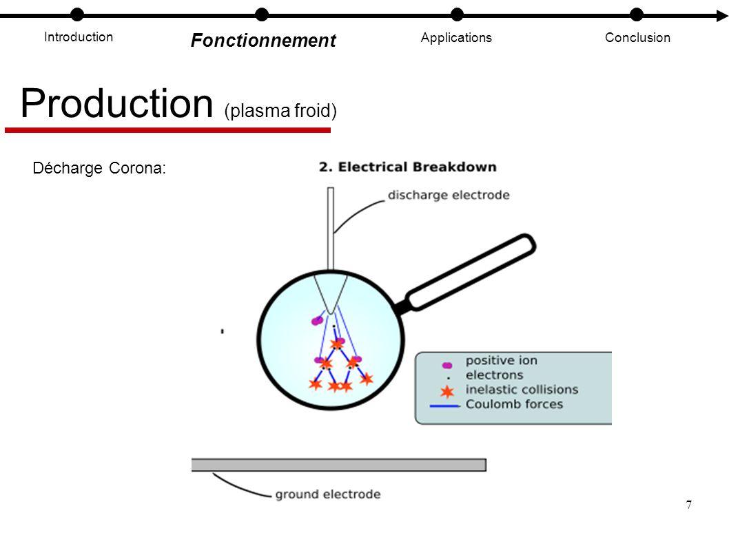 7 Introduction Fonctionnement ApplicationsConclusion Production (plasma froid) Décharge Corona: