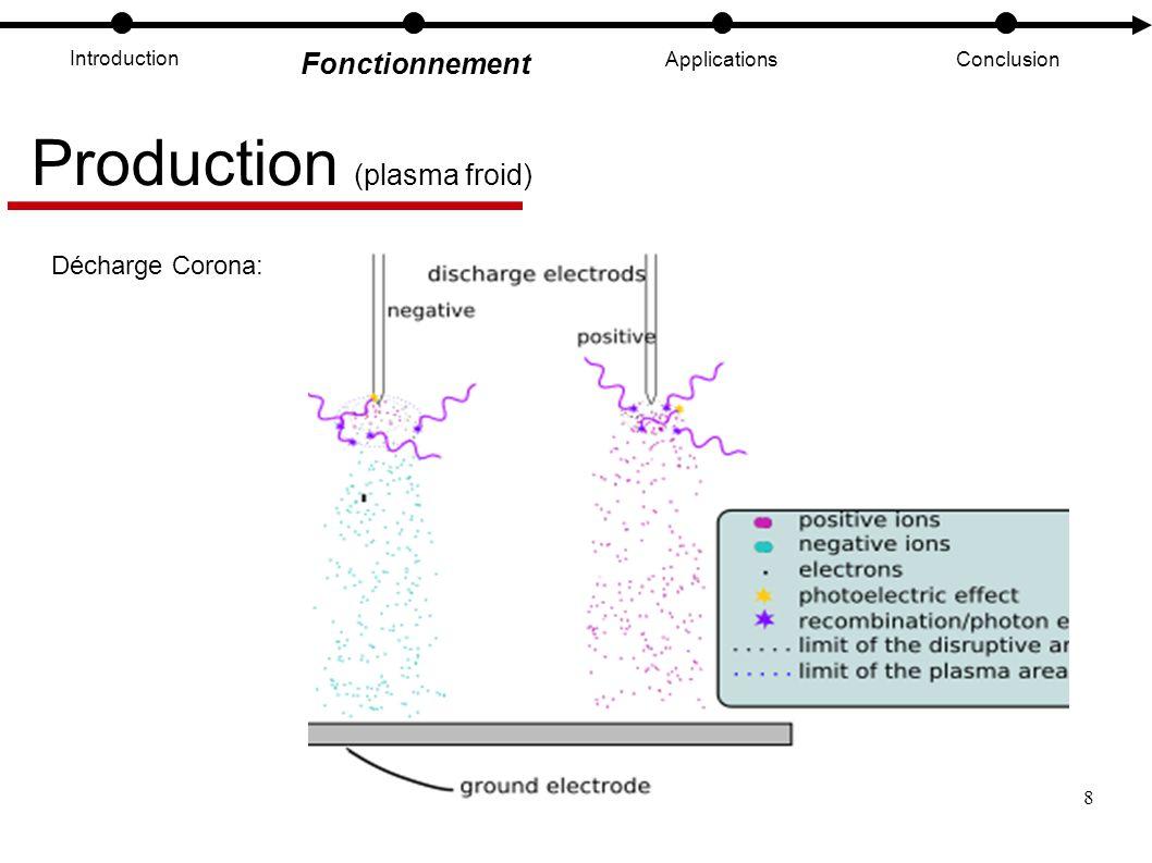 8 Introduction Fonctionnement ApplicationsConclusion Production (plasma froid) Décharge Corona: