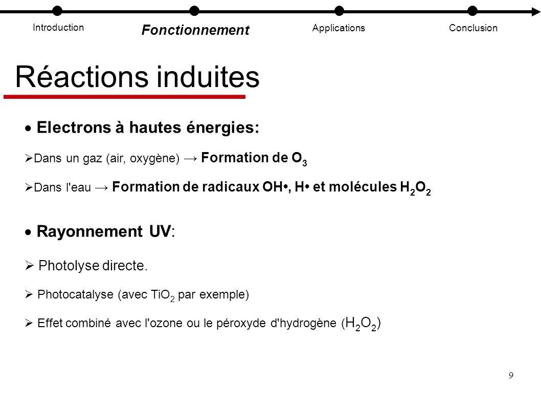 9 Introduction Fonctionnement ApplicationsConclusion Réactions induites Electrons à hautes énergies: Dans un gaz (air, oxygène) Formation de O 3 Dans