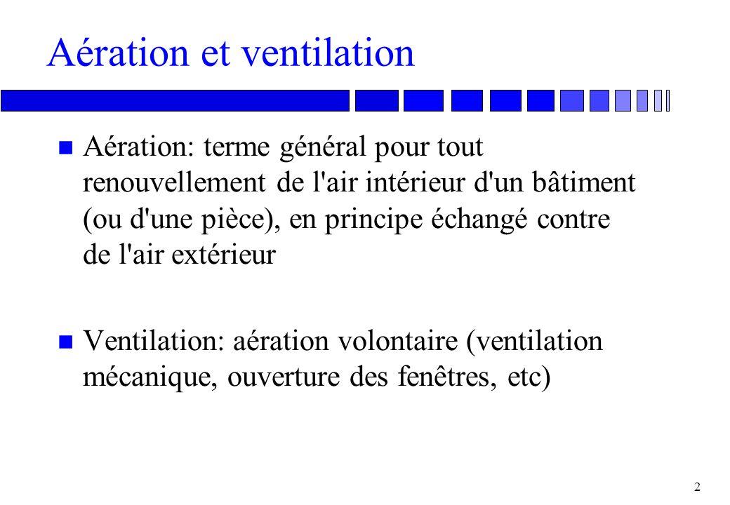 1 Aération / Ventilation
