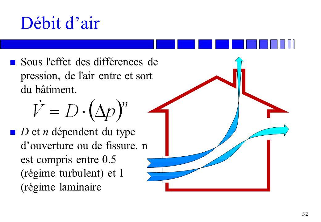 31 Effet de cheminée n Une colonne d'air froid pèse plus lourd qu'une colonne d'air chaud. n Il en résulte des différences de pression variant avec la