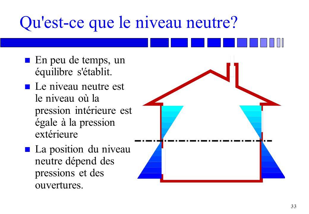 32 Débit dair n Sous l'effet des différences de pression, de l'air entre et sort du bâtiment. n D et n dépendent du type douverture ou de fissure. n e