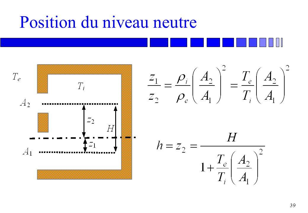 38 Position du niveau neutre Effet de cheminée Niveau neutreA 1 u 1 e = A 2 u 2 i