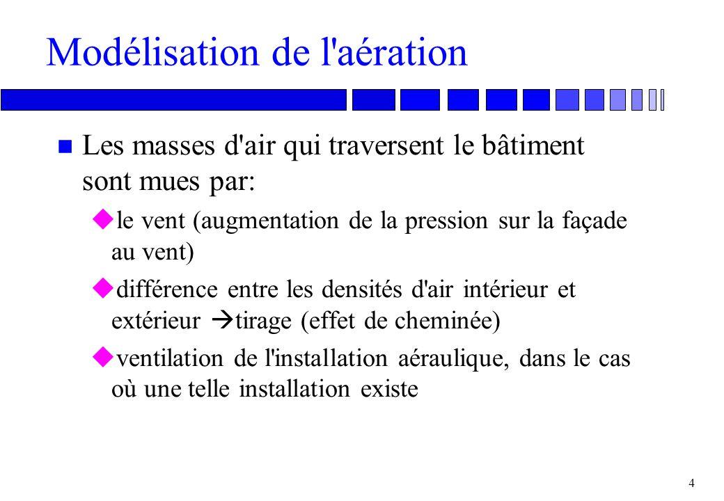 3 Impacts de l'aération n qualité de l'air n déperditions de chaleur et consommation d'énergie (de chauffage en hiver, de refroidissement en été) n pr
