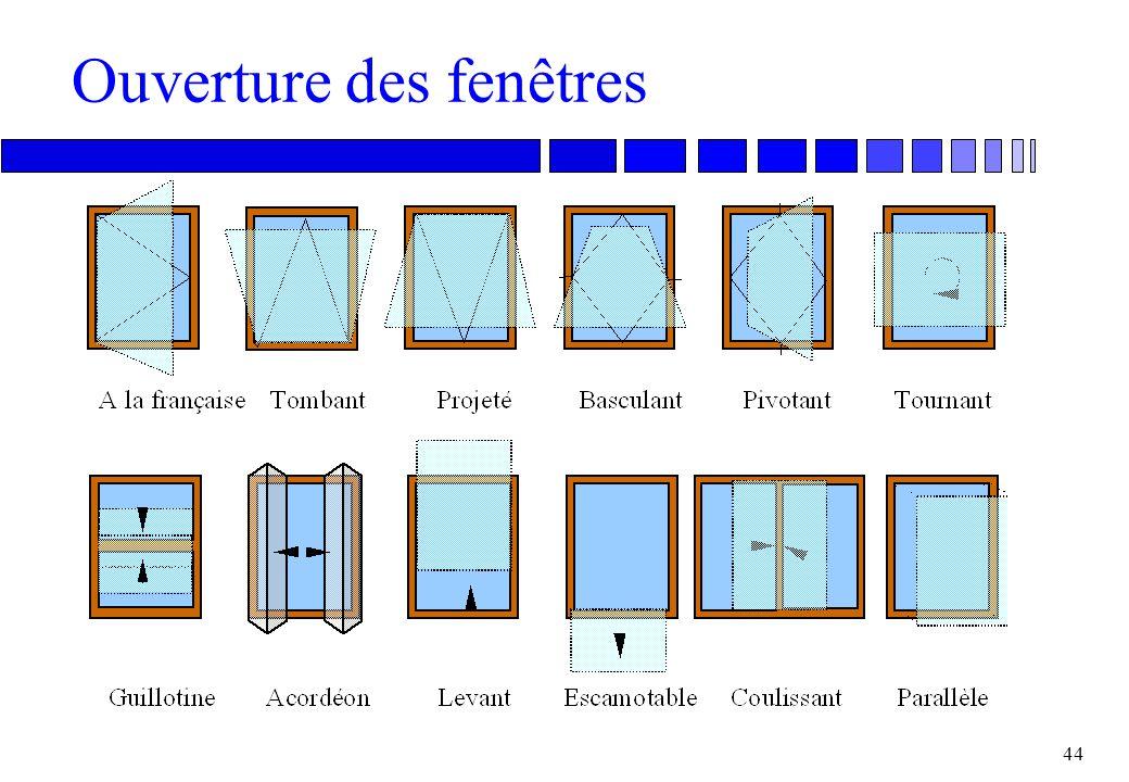 43 La ventilation naturelle Est d'autant plus forte que les ouvertures ou les fuites sont plus grandes A ouverture ou fuite fixe, elle est trop forte
