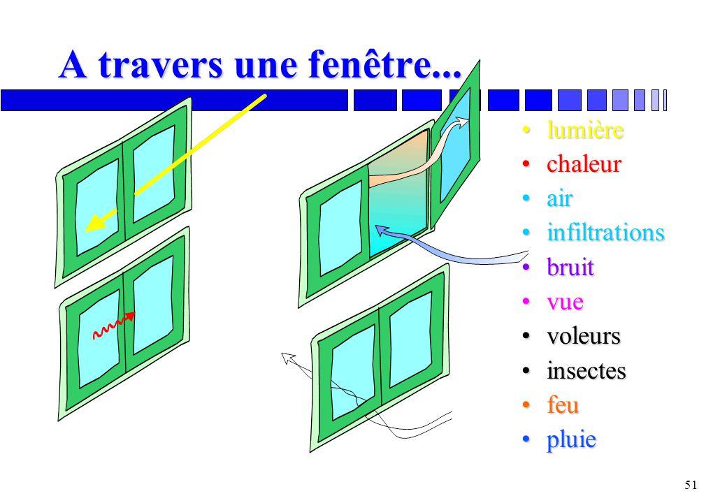 50 Ventilation mécanique à double flux