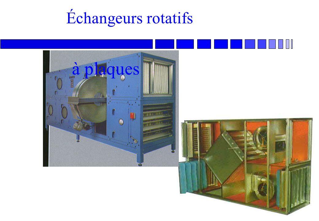 72 Echangeurs de chaleur Zone ventilée Echangeur rotatif Echangeur à plaques