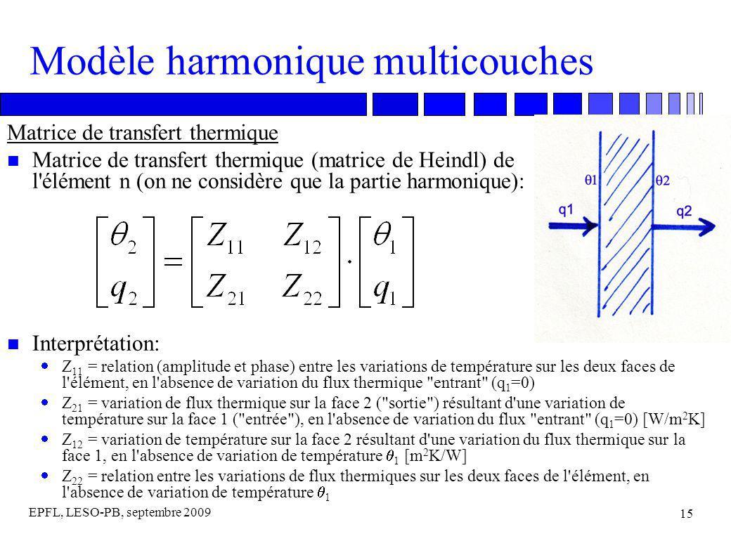 EPFL, LESO-PB, septembre 2009 15 Modèle harmonique multicouches Matrice de transfert thermique n Matrice de transfert thermique (matrice de Heindl) de l élément n (on ne considère que la partie harmonique): n Interprétation: Z 11 = relation (amplitude et phase) entre les variations de température sur les deux faces de l élément, en l absence de variation du flux thermique entrant (q 1 =0) Z 21 = variation de flux thermique sur la face 2 ( sortie ) résultant d une variation de température sur la face 1 ( entrée ), en l absence de variation du flux entrant (q 1 =0) [W/m 2 K] Z 12 = variation de température sur la face 2 résultant d une variation du flux thermique sur la face 1, en l absence de variation de température 1 [m 2 K/W] Z 22 = relation entre les variations de flux thermiques sur les deux faces de l élément, en l absence de variation de température 1