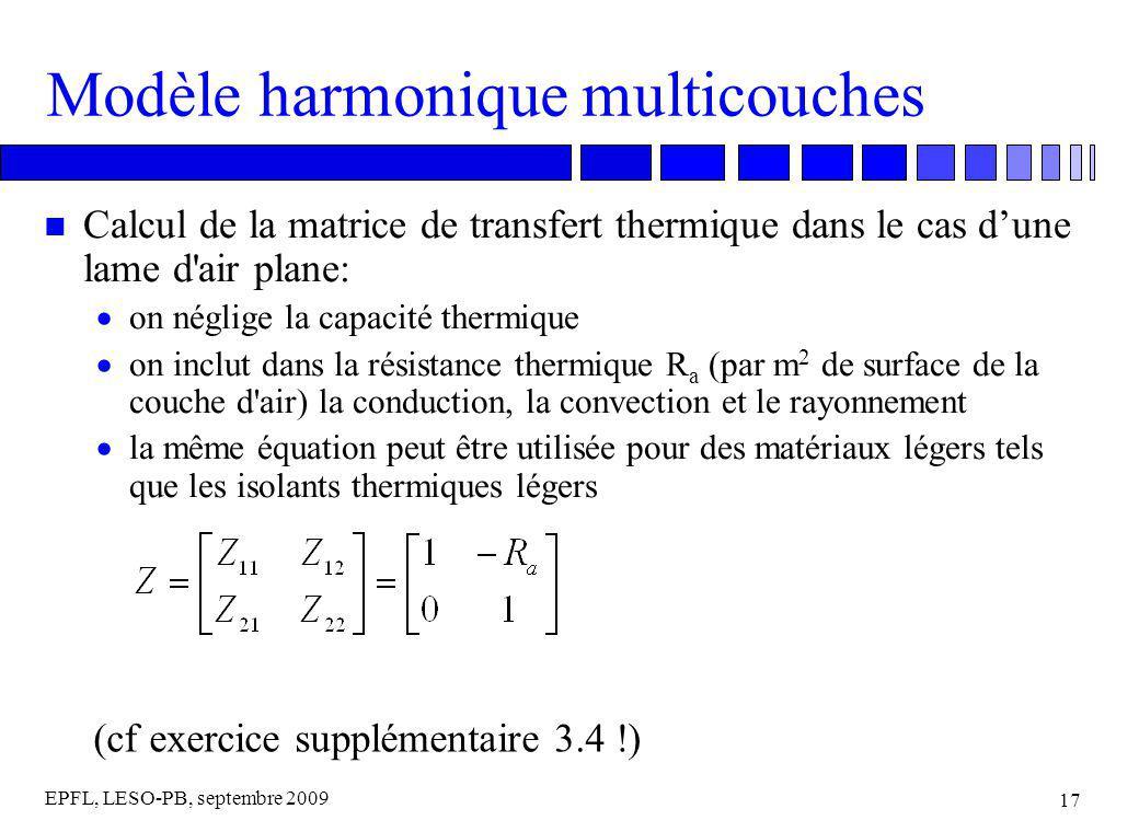 EPFL, LESO-PB, septembre 2009 17 Modèle harmonique multicouches n Calcul de la matrice de transfert thermique dans le cas dune lame d air plane: on néglige la capacité thermique on inclut dans la résistance thermique R a (par m 2 de surface de la couche d air) la conduction, la convection et le rayonnement la même équation peut être utilisée pour des matériaux légers tels que les isolants thermiques légers (cf exercice supplémentaire 3.4 !)