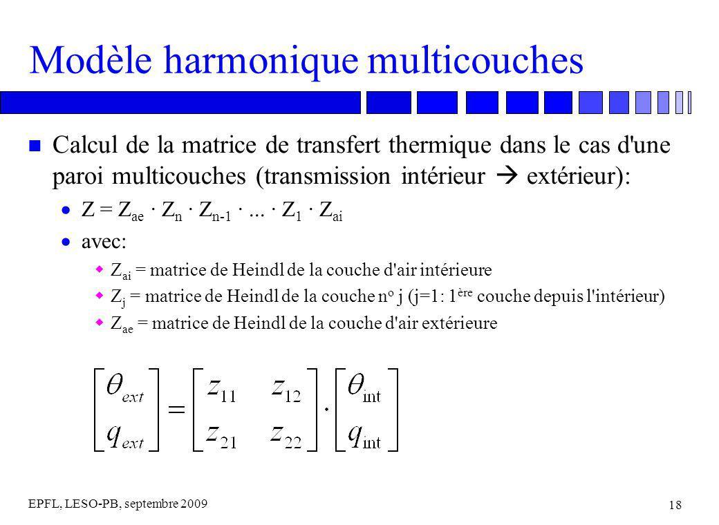 EPFL, LESO-PB, septembre 2009 18 Modèle harmonique multicouches n Calcul de la matrice de transfert thermique dans le cas d une paroi multicouches (transmission intérieur extérieur): Z = Z ae · Z n · Z n-1 ·...