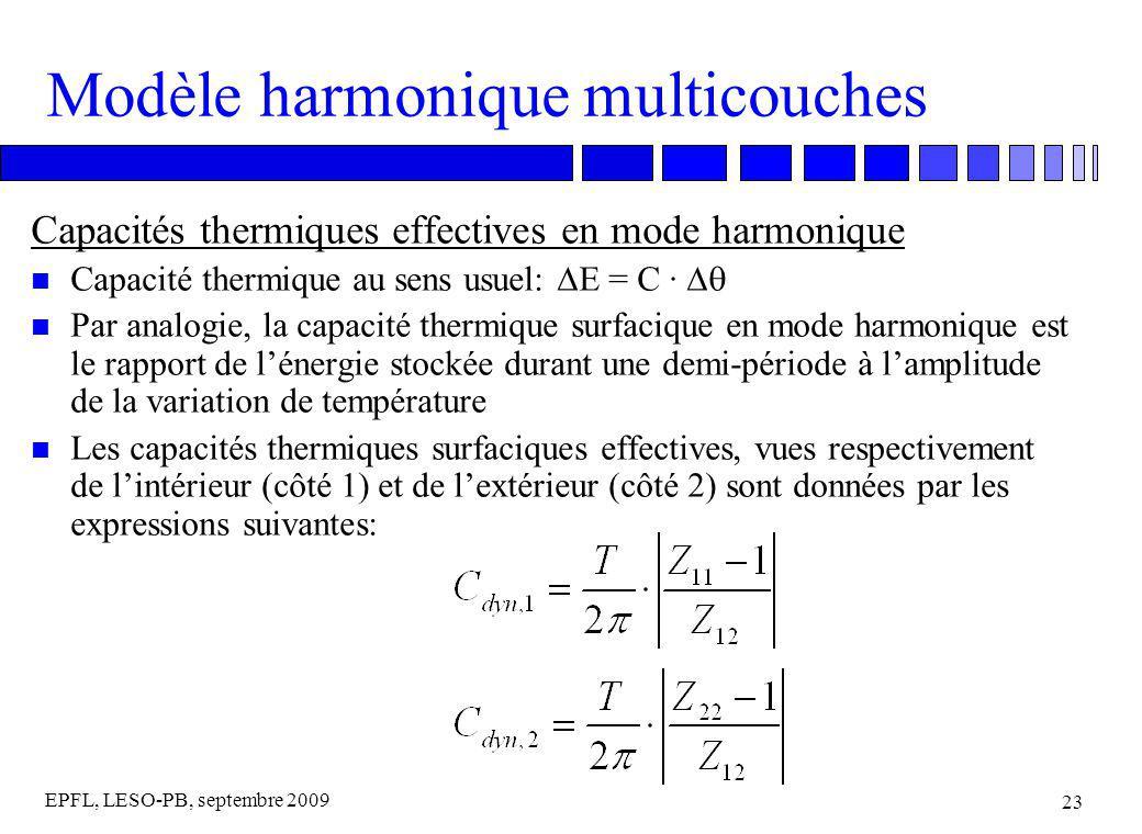 EPFL, LESO-PB, septembre 2009 23 Modèle harmonique multicouches Capacités thermiques effectives en mode harmonique Capacité thermique au sens usuel: E = C · n Par analogie, la capacité thermique surfacique en mode harmonique est le rapport de lénergie stockée durant une demi-période à lamplitude de la variation de température n Les capacités thermiques surfaciques effectives, vues respectivement de lintérieur (côté 1) et de lextérieur (côté 2) sont données par les expressions suivantes: