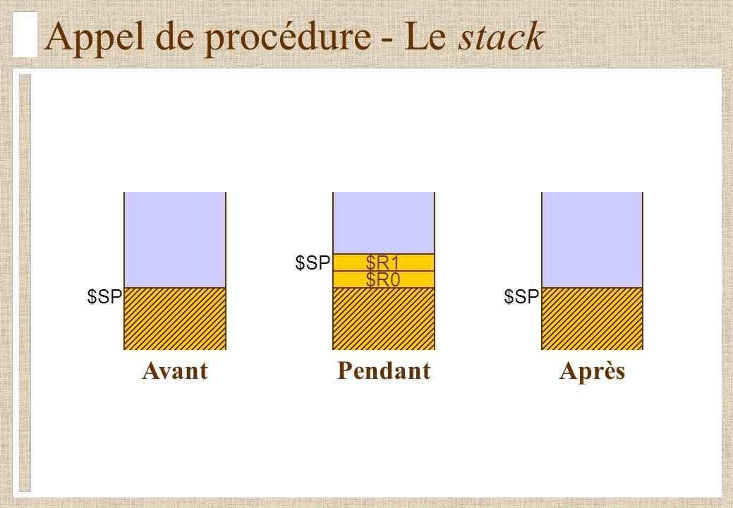 Appel de procédure - Le stack $SP $R1 $SP $R0 AvantPendantAprès