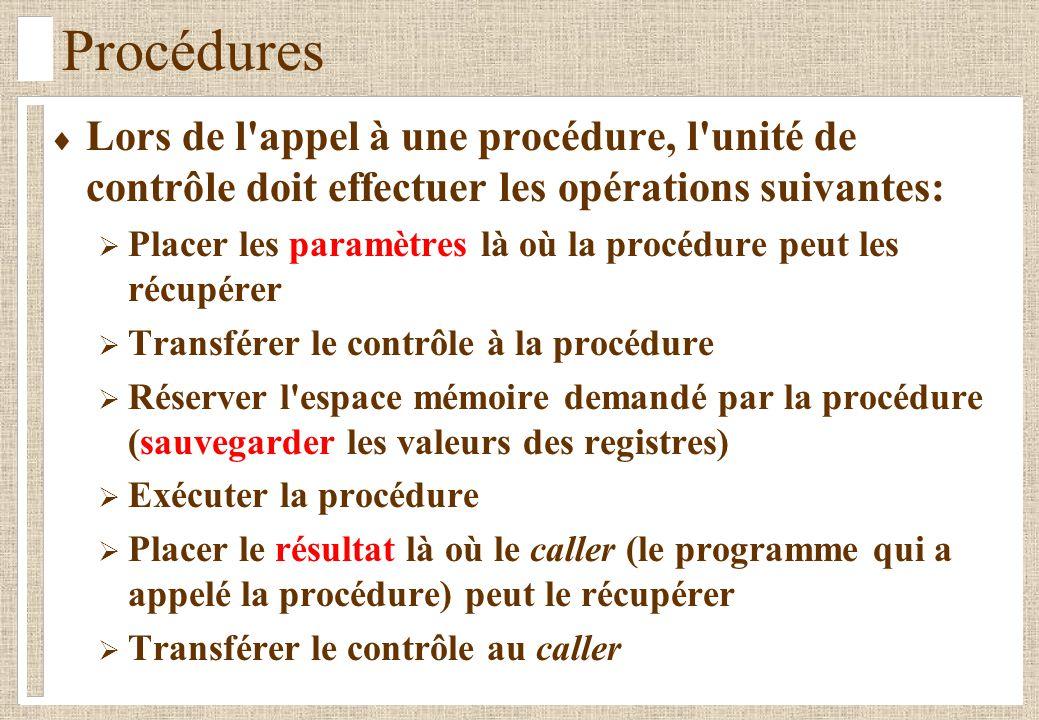 Procédures Lors de l appel à une procédure, l unité de contrôle doit effectuer les opérations suivantes: Placer les paramètres là où la procédure peut les récupérer Transférer le contrôle à la procédure Réserver l espace mémoire demandé par la procédure (sauvegarder les valeurs des registres) Exécuter la procédure Placer le résultat là où le caller (le programme qui a appelé la procédure) peut le récupérer Transférer le contrôle au caller