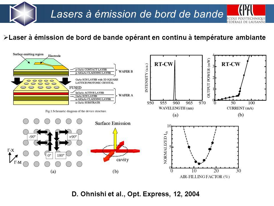 Lasers à émission de bord de bande Laser à émission de bord de bande opérant en continu à température ambiante D.