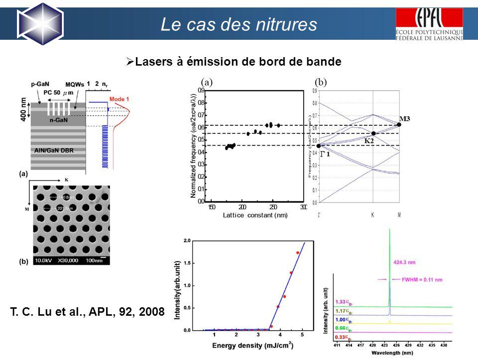 Le cas des nitrures Lasers à émission de bord de bande T. C. Lu et al., APL, 92, 2008
