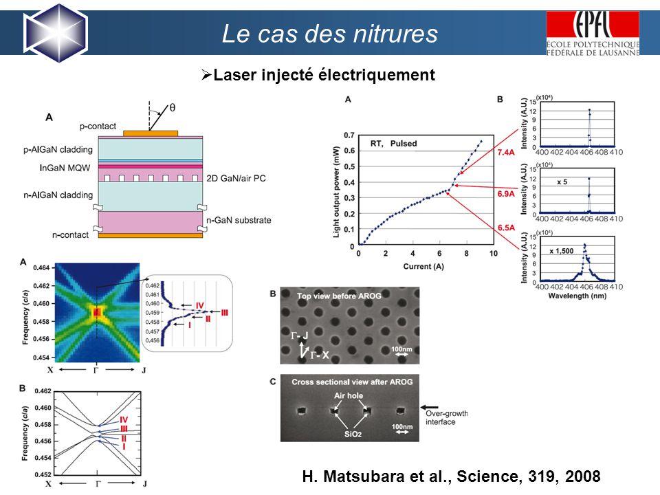 Le cas des nitrures Laser injecté électriquement H. Matsubara et al., Science, 319, 2008