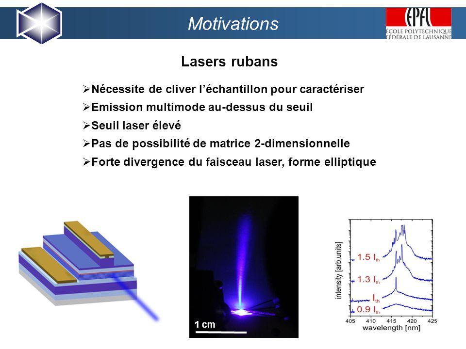 Motivations Nécessite de cliver léchantillon pour caractériser Emission multimode au-dessus du seuil 1 cm Seuil laser élevé Pas de possibilité de matrice 2-dimensionnelle Forte divergence du faisceau laser, forme elliptique Lasers rubans