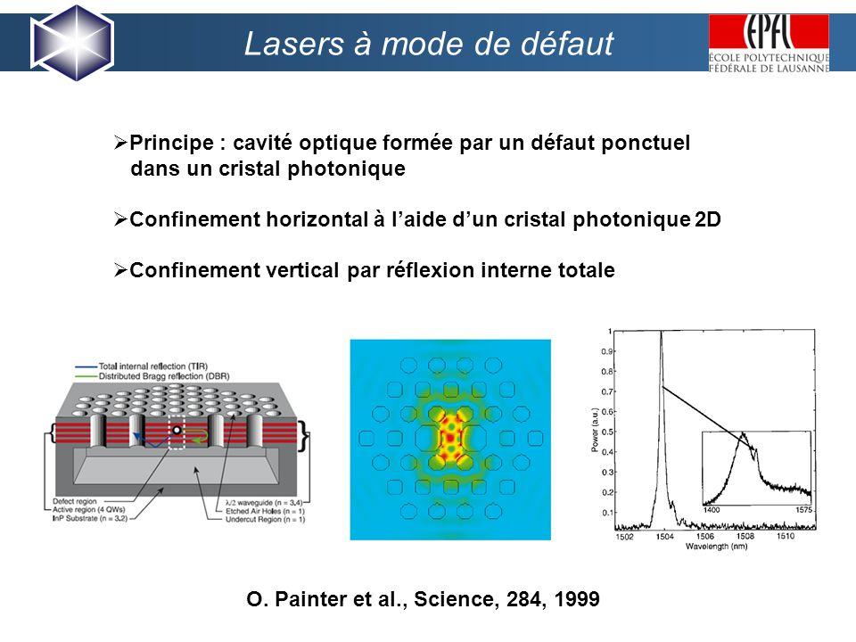 Lasers à mode de défaut Principe : cavité optique formée par un défaut ponctuel dans un cristal photonique Confinement horizontal à laide dun cristal photonique 2D Confinement vertical par réflexion interne totale O.