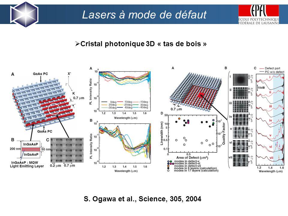 Lasers à mode de défaut Cristal photonique 3D « tas de bois » S. Ogawa et al., Science, 305, 2004