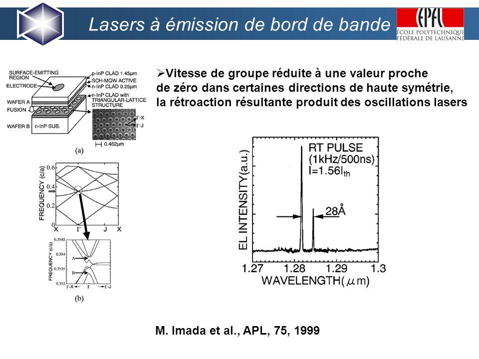 Lasers à émission de bord de bande M.