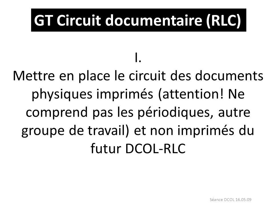 I.Mettre en place le circuit des documents physiques imprimés (attention.