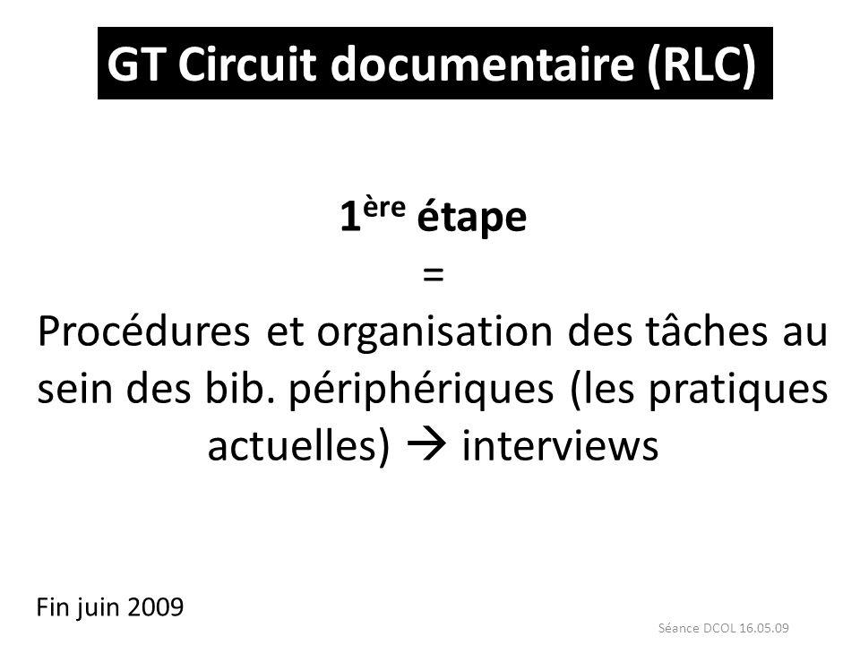 GT Circuit documentaire (RLC) 1 ère étape = Procédures et organisation des tâches au sein des bib.
