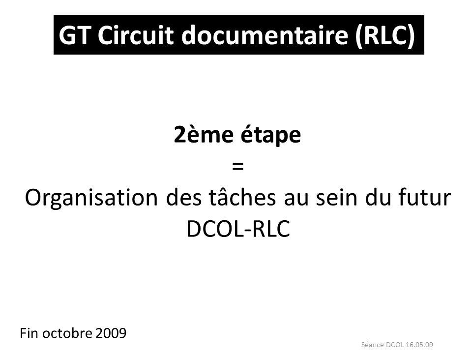 GT Circuit documentaire (RLC) 2ème étape = Organisation des tâches au sein du futur DCOL-RLC Fin octobre 2009 Séance DCOL 16.05.09