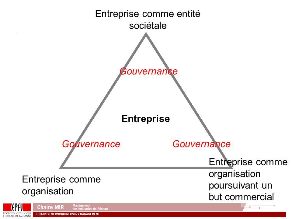 CHAIR OF NETWORK INDUSTRY MANAGEMENT Entreprise comme organisation Entreprise comme entité sociétale Entreprise comme organisation poursuivant un but