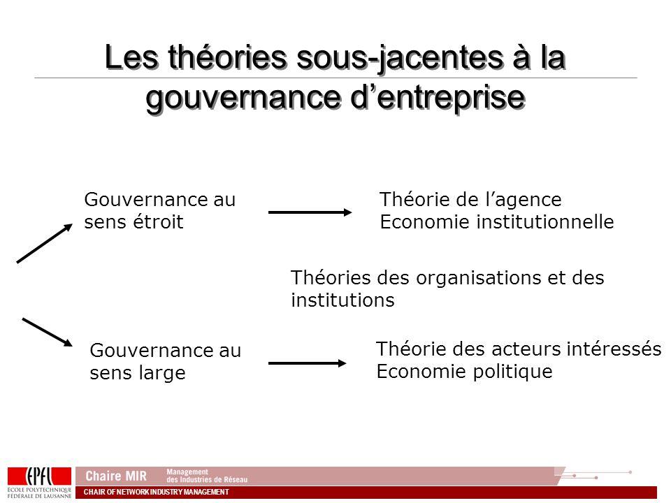CHAIR OF NETWORK INDUSTRY MANAGEMENT Les théories sous-jacentes à la gouvernance dentreprise Gouvernance au sens étroit Gouvernance au sens large Théo